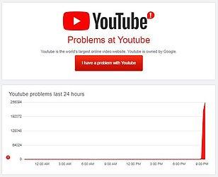 YouTube apresenta instabilidade na noite desta quinta-feira (11)